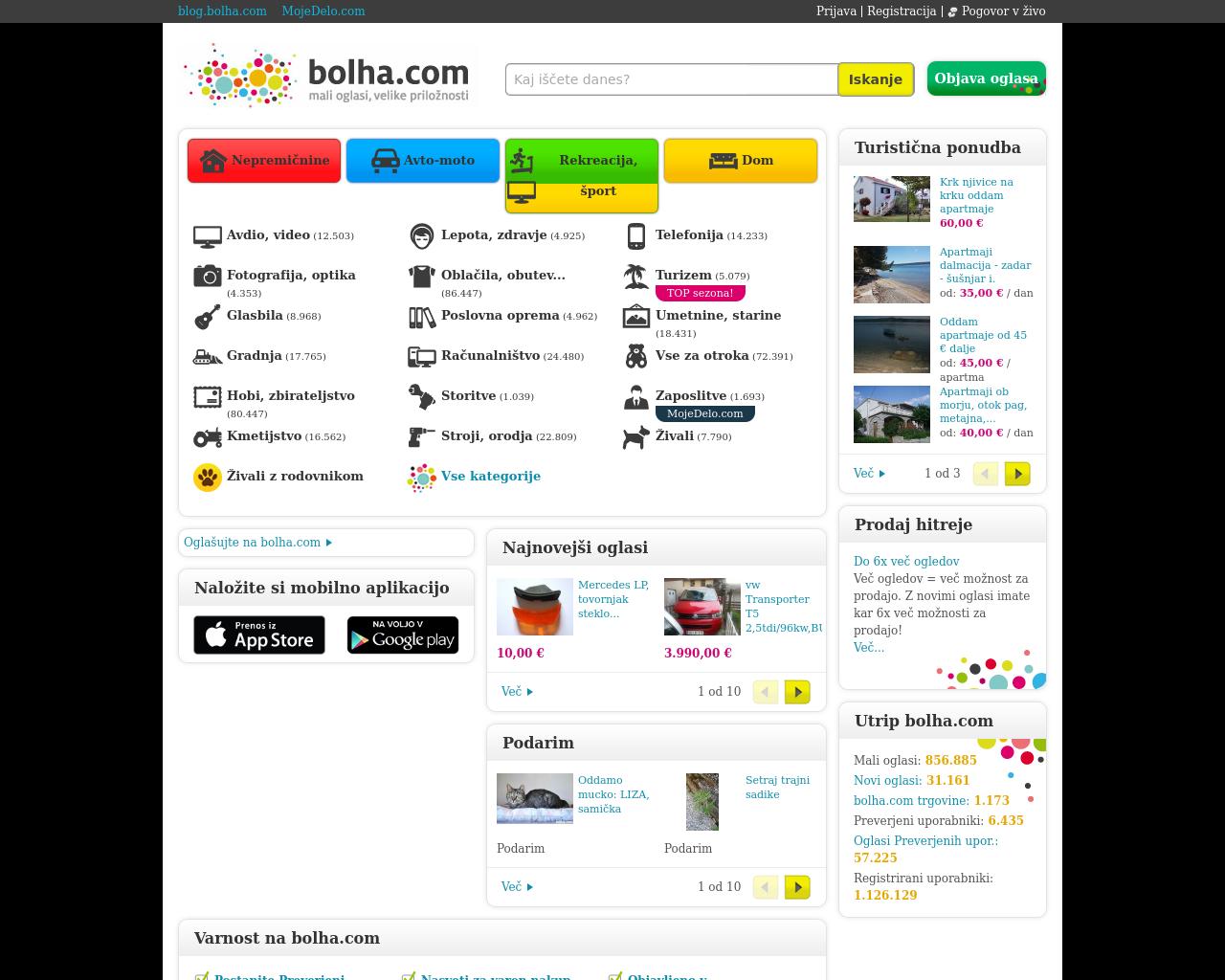 Bolha-Advertising-Reviews-Pricing