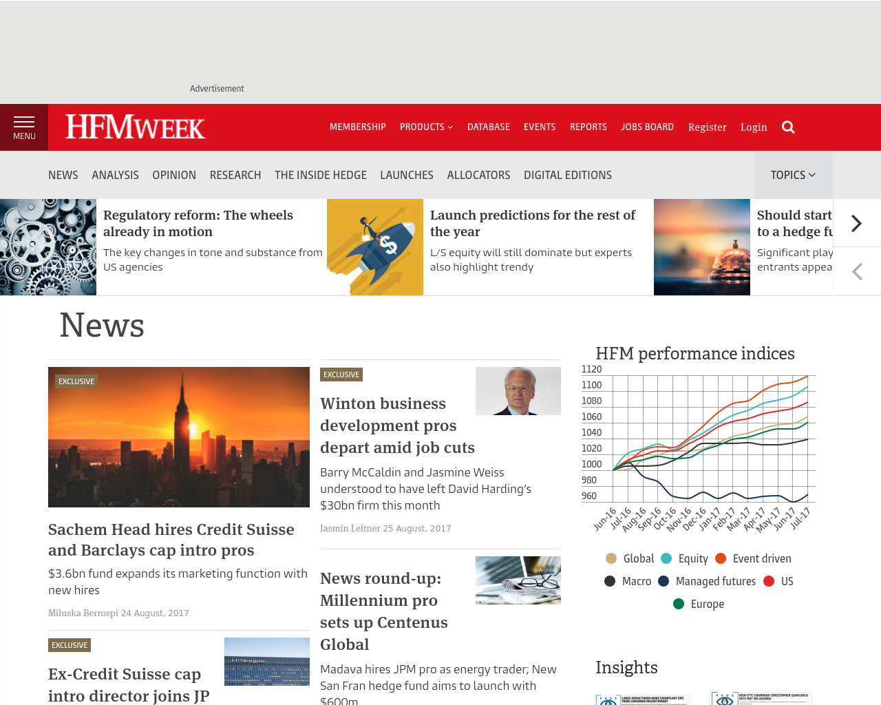 HFMWeek-Advertising-Reviews-Pricing