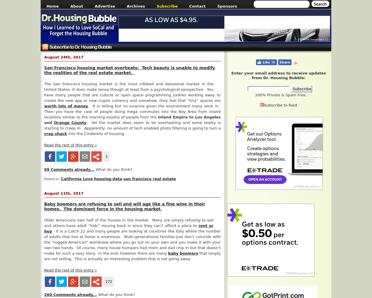 Dr.-Housing-Bubble-Blog-Advertising-Reviews-Pricing
