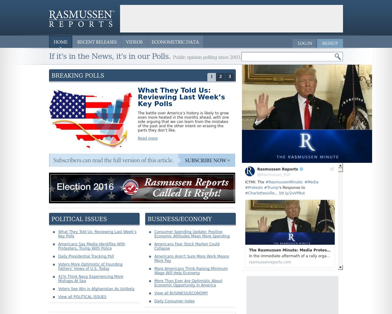 Rasmussen-Reports-Advertising-Reviews-Pricing