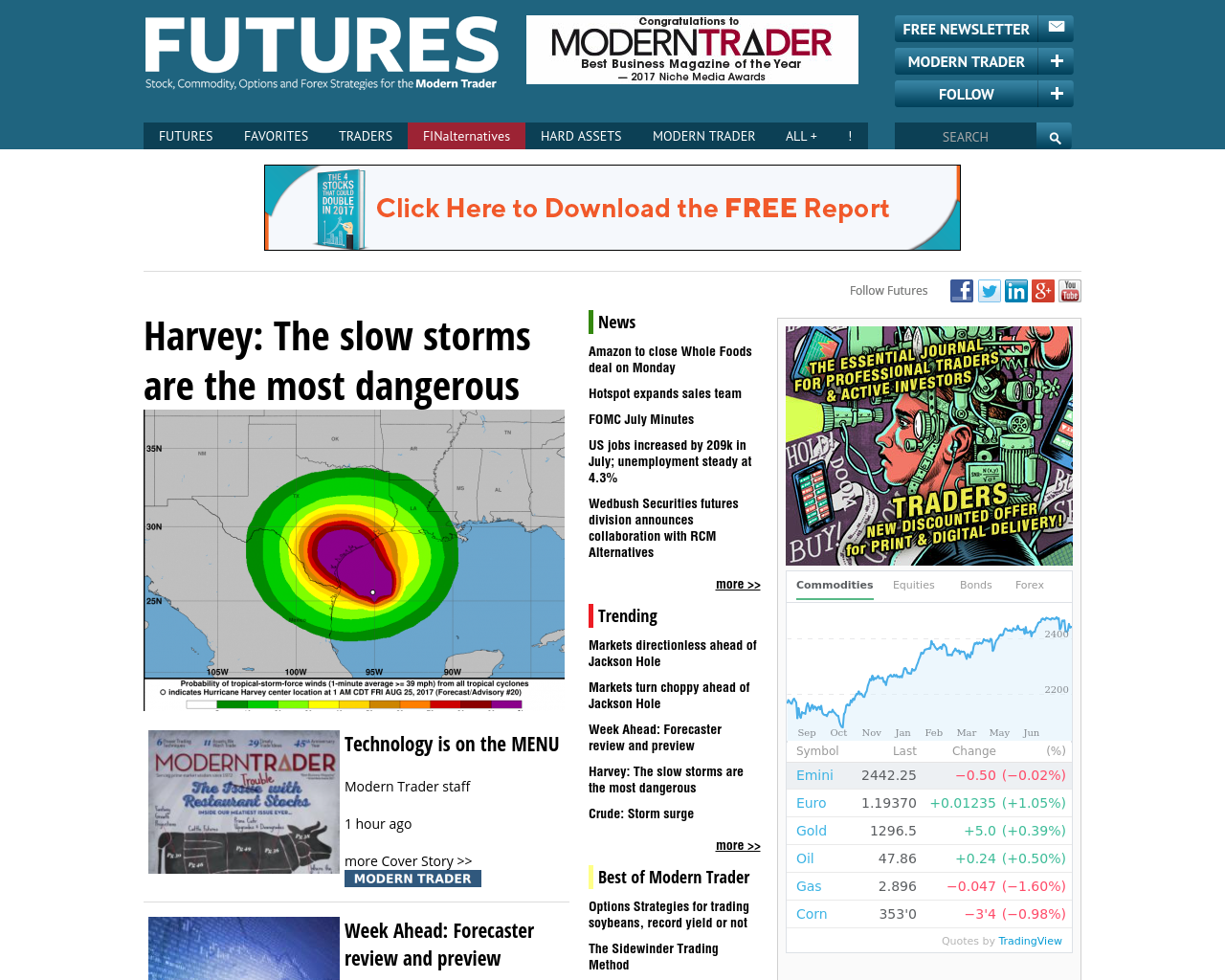 FUTURES-Advertising-Reviews-Pricing