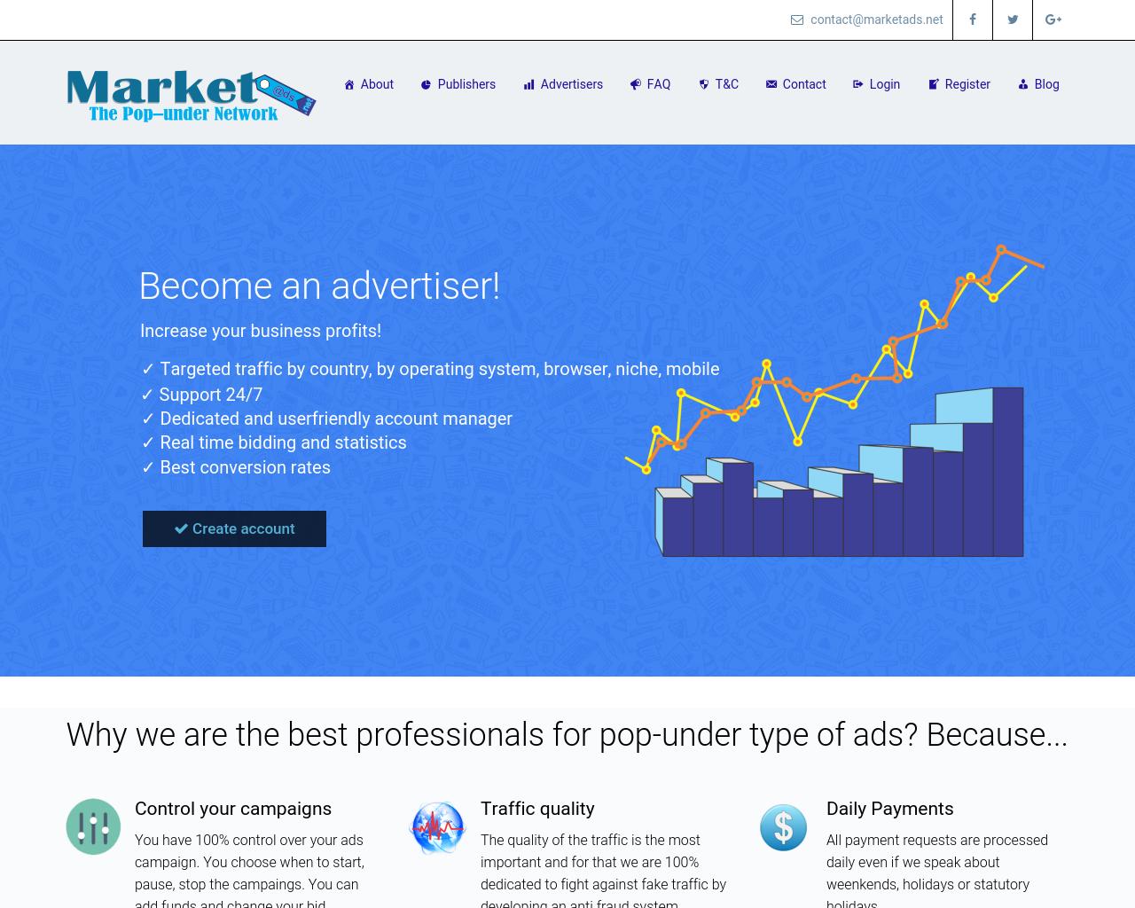 MarketAds-Advertising-Reviews-Pricing