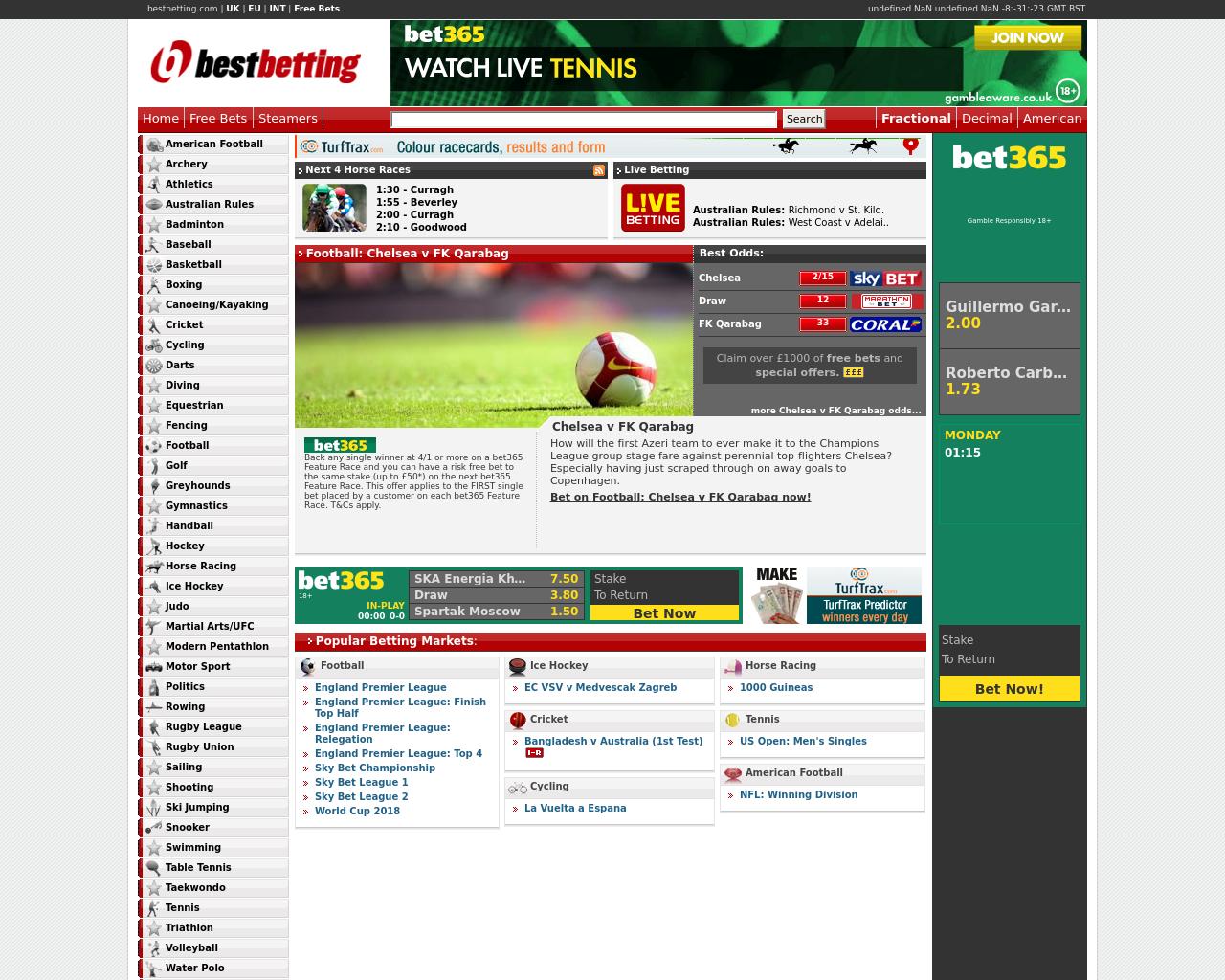 Bestbetting-Advertising-Reviews-Pricing
