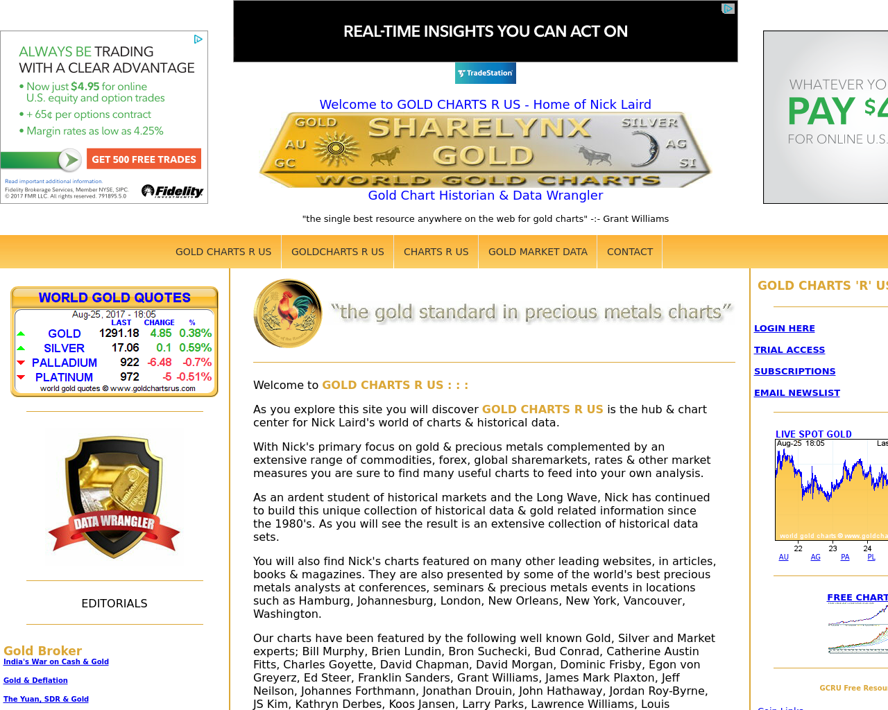 Sharelynx-Gold-Advertising-Reviews-Pricing