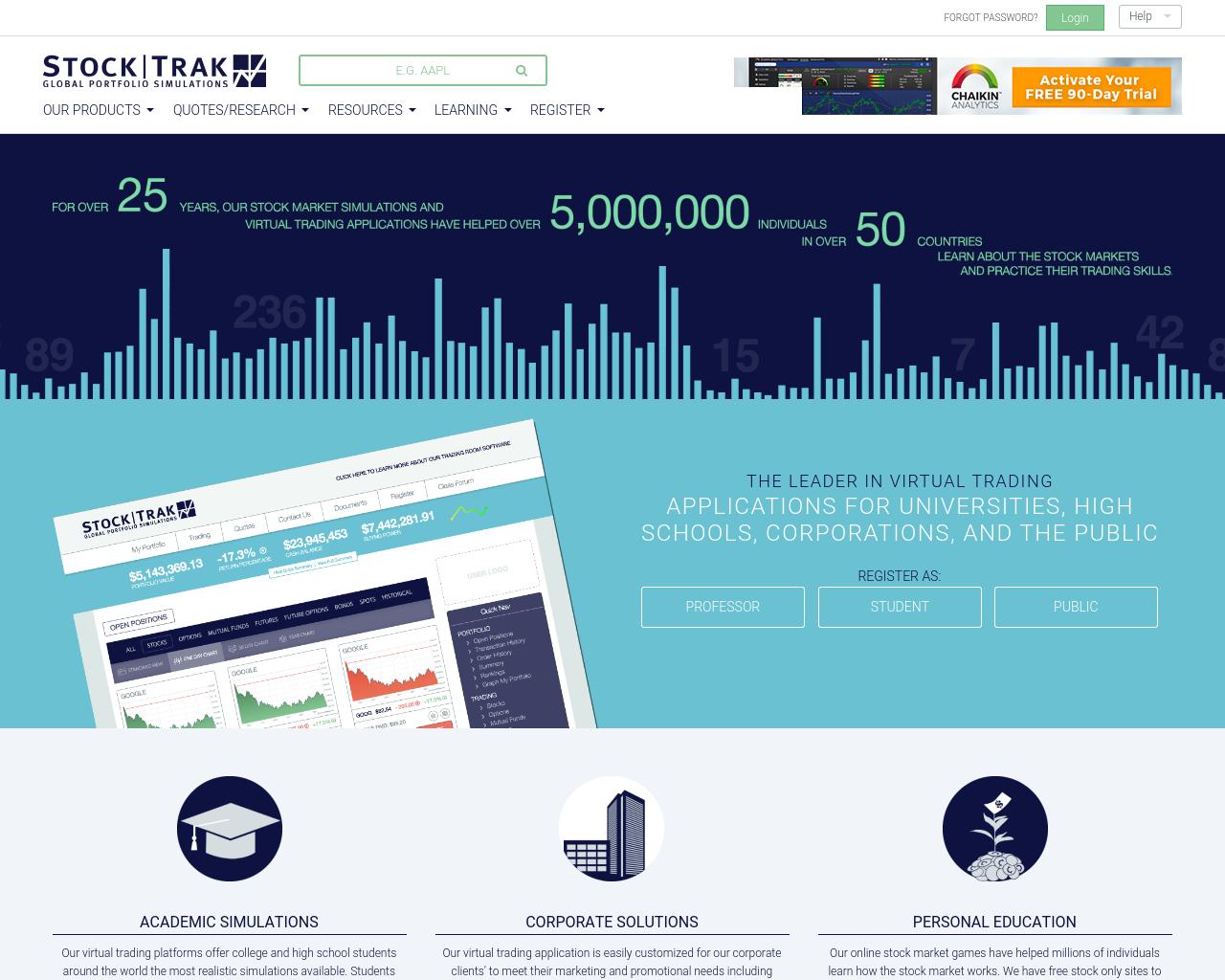 StockTrack-Advertising-Reviews-Pricing