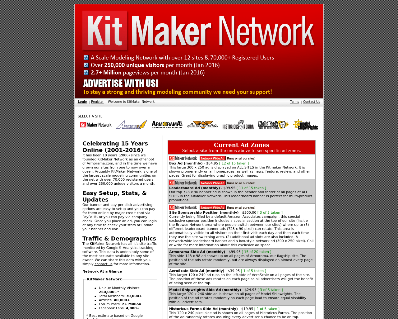 KitMaker-Network-Advertising-Reviews-Pricing