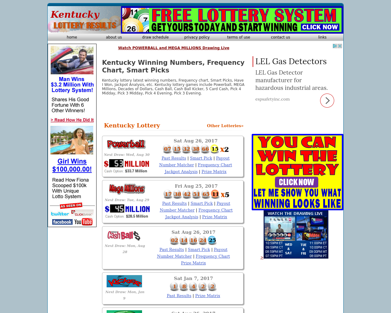 Kentucky-Lottery-Live-Advertising-Reviews-Pricing