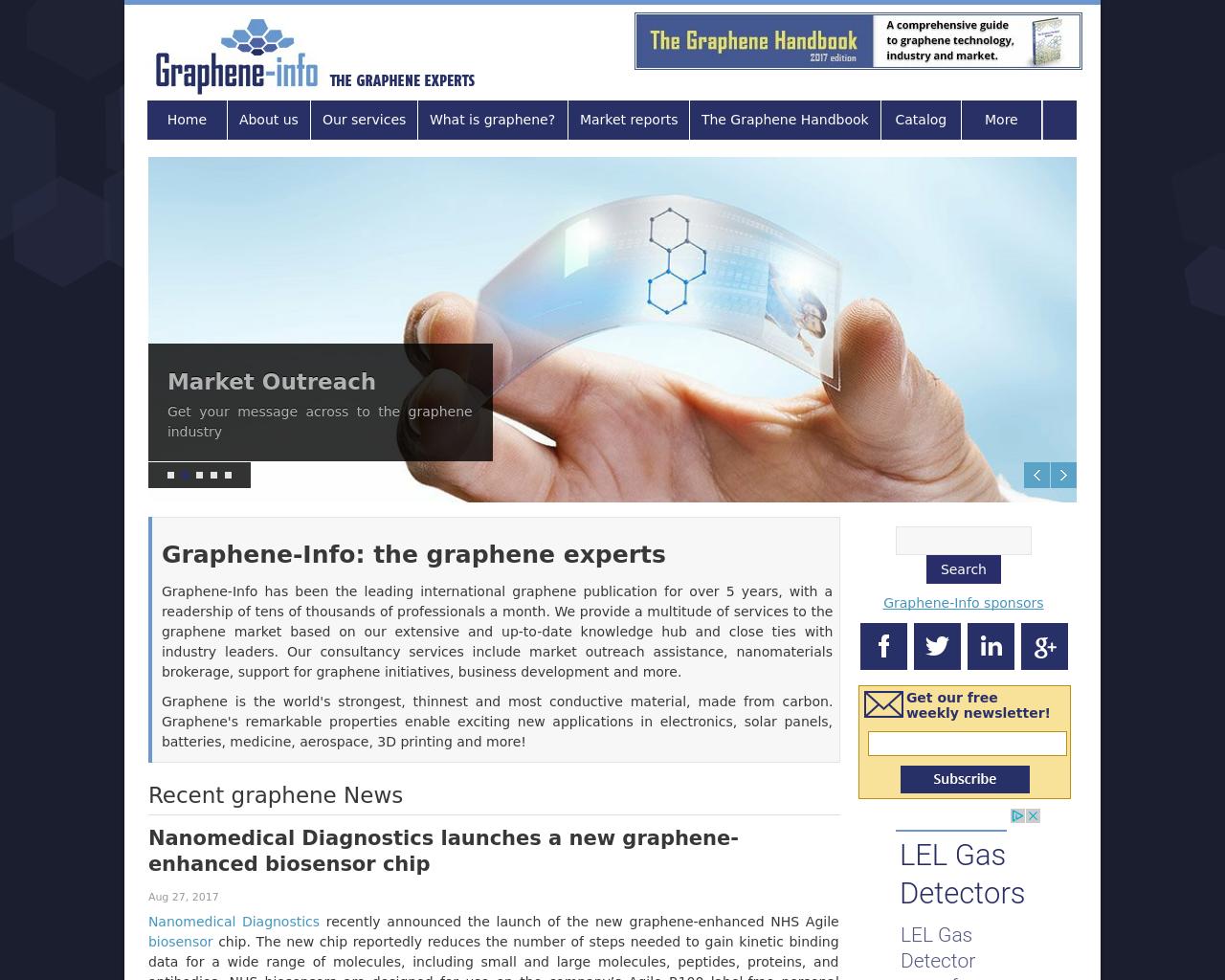Graphene-Info-Advertising-Reviews-Pricing