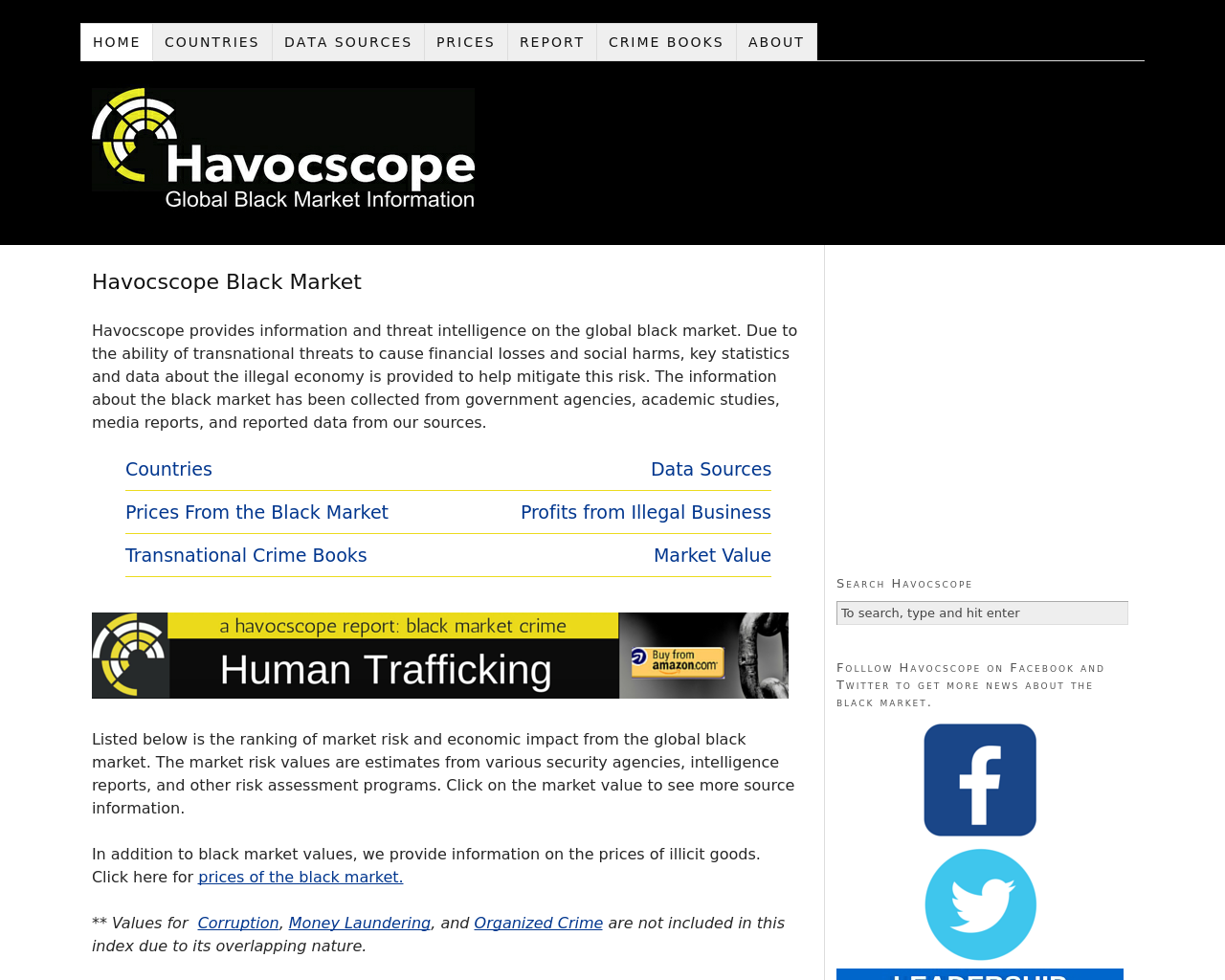 Havocscope-Advertising-Reviews-Pricing