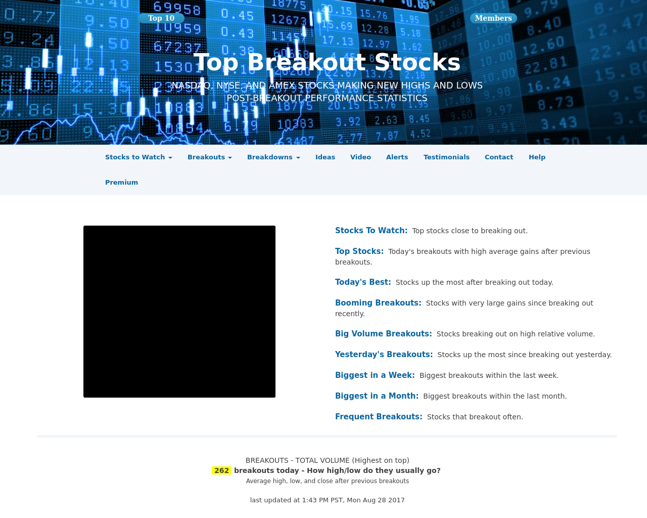 Top-Breakout-Stocks-Advertising-Reviews-Pricing
