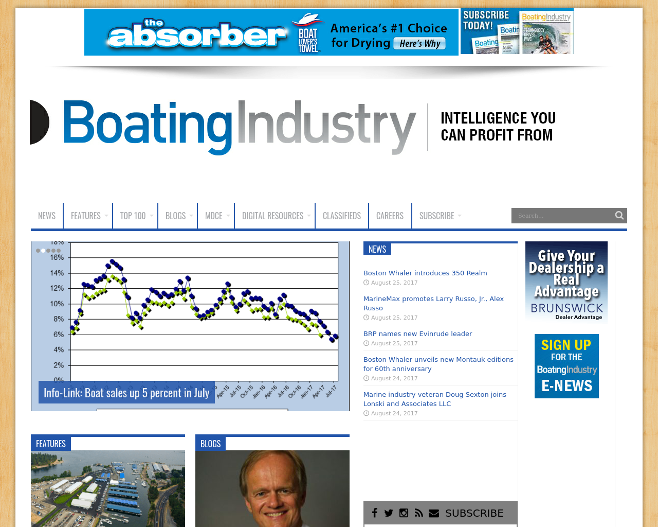 BoatingIndustry-Advertising-Reviews-Pricing